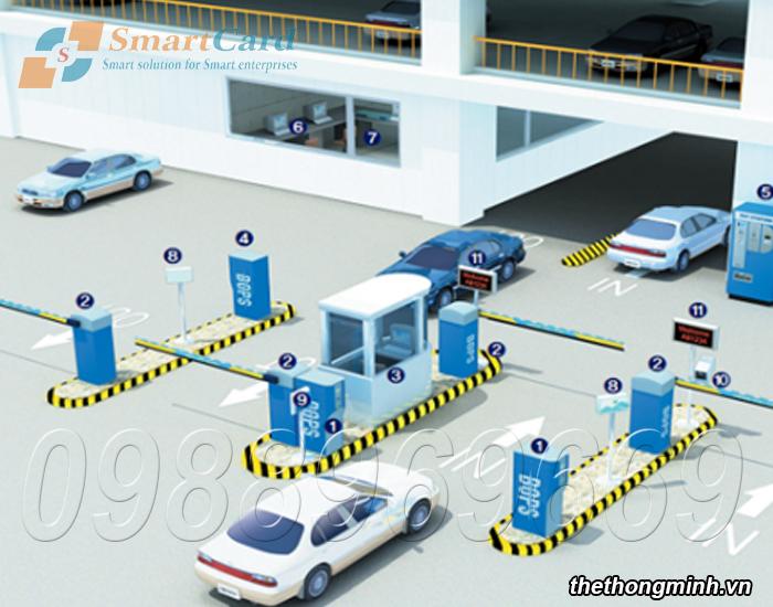 Ưu điểm của hệ thống bãi giữ xe thông minh