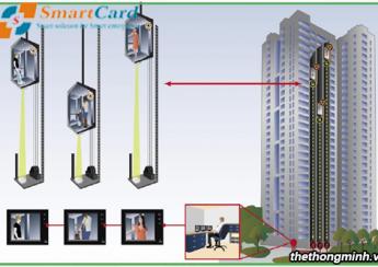 Giải pháp quản lý hệ thống thang máy