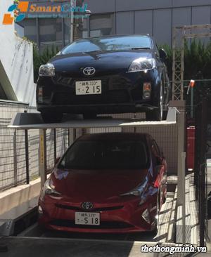 Hệ thống bãi đậu xe thông minh cho gia đình và chung cư được ưa chuộng nhất
