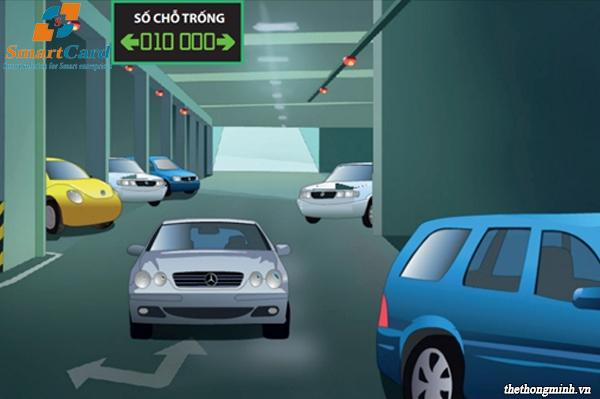 Tiện ích thông minh của hệ thống bãi đỗ xe thông minh