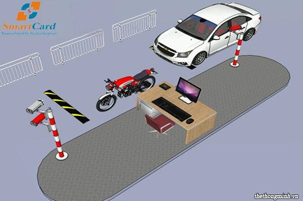 Mô hình bãi xe có cổng vào và ra riêng biệt